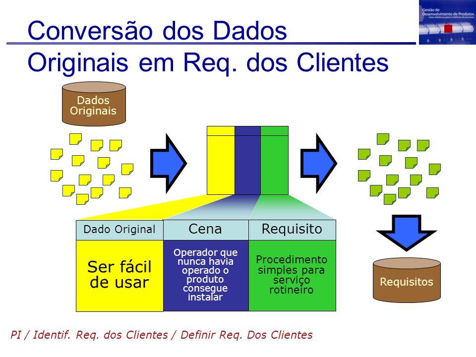 Conversão dos Dados Originais em Req. dos Clientes