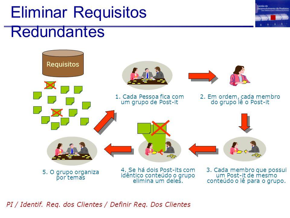 Eliminar Requisitos Redundantes