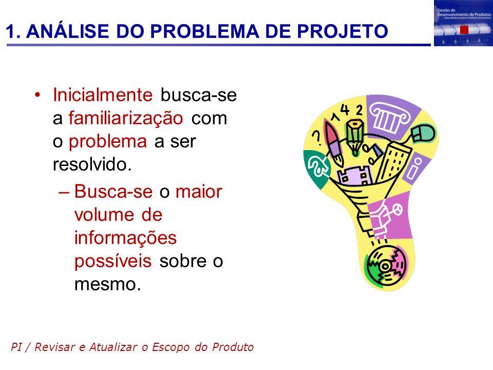 1. ANÁLISE DO PROBLEMA DE PROJETO