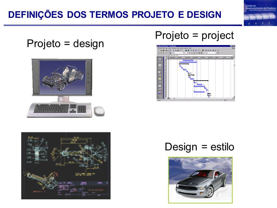Projeto = project Projeto = design Design = estilo