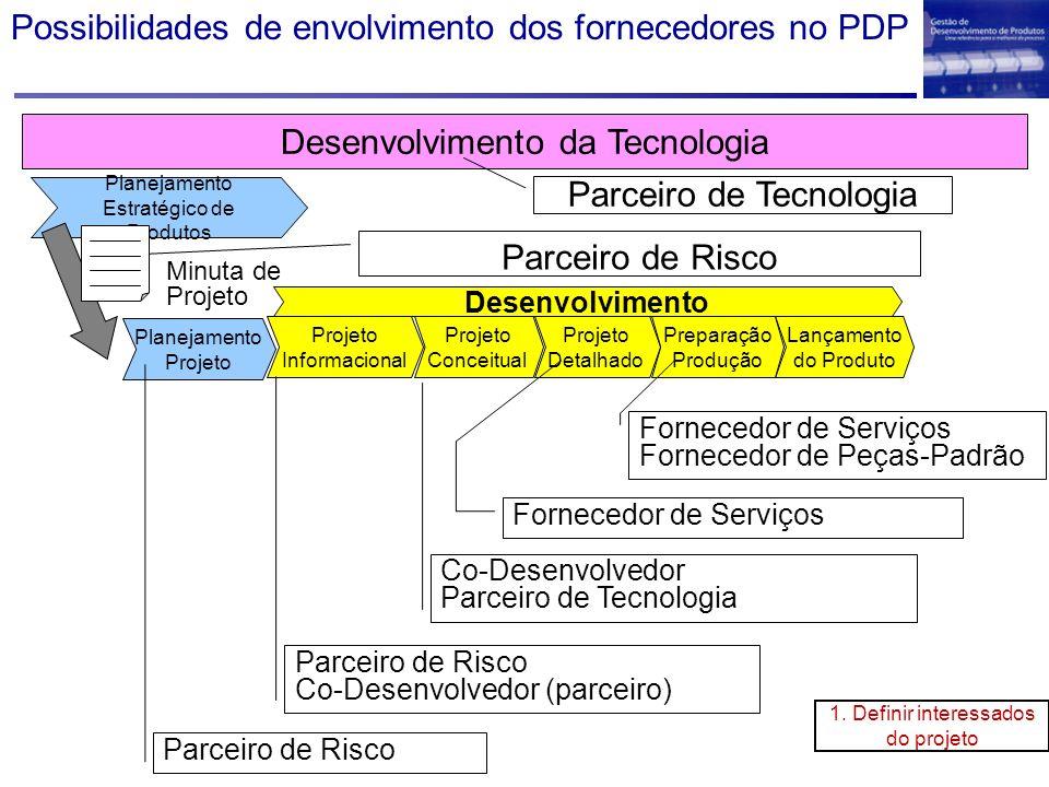 Possibilidades de envolvimento dos fornecedores no PDP
