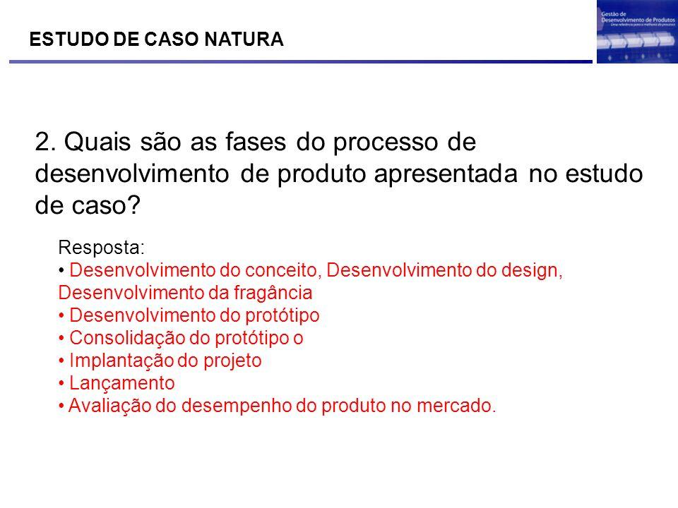 ESTUDO DE CASO NATURA 2. Quais são as fases do processo de desenvolvimento de produto apresentada no estudo de caso