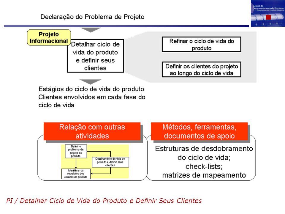 PI / Detalhar Ciclo de Vida do Produto e Definir Seus Clientes