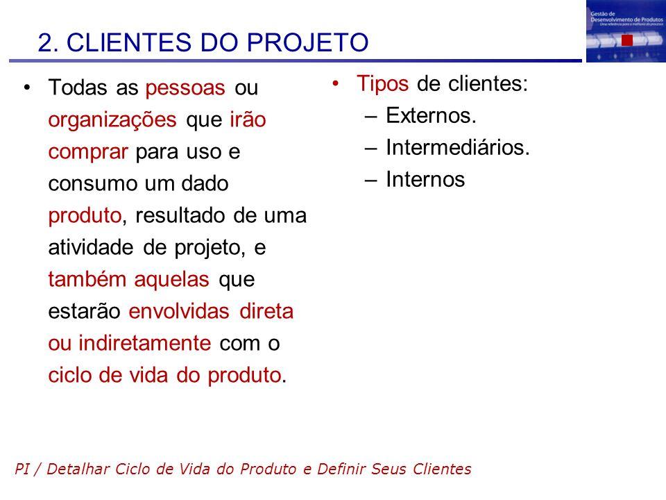 2. CLIENTES DO PROJETO