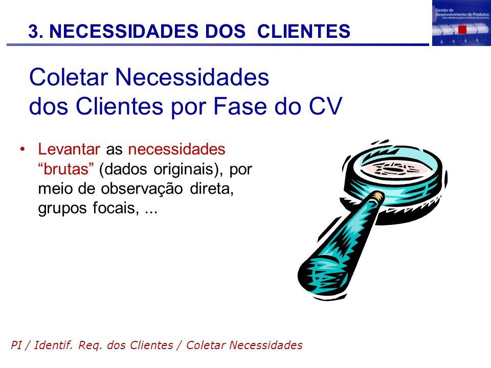 Coletar Necessidades dos Clientes por Fase do CV