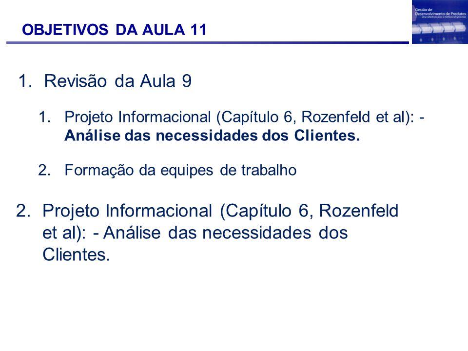 OBJETIVOS DA AULA 11 Revisão da Aula 9. Projeto Informacional (Capítulo 6, Rozenfeld et al): - Análise das necessidades dos Clientes.