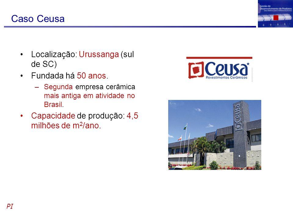 Caso Ceusa Localização: Urussanga (sul de SC) Fundada há 50 anos.