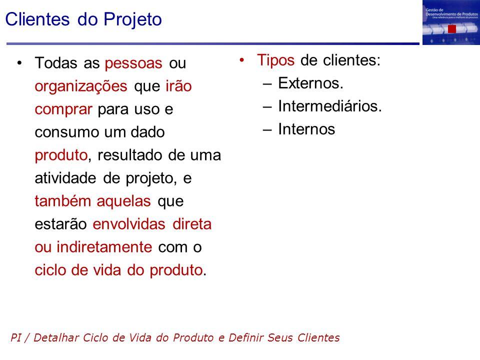 Clientes do Projeto