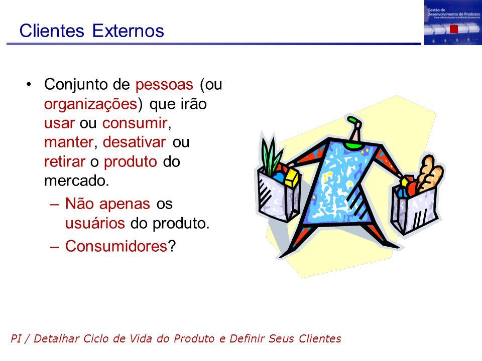 Clientes Externos Conjunto de pessoas (ou organizações) que irão usar ou consumir, manter, desativar ou retirar o produto do mercado.