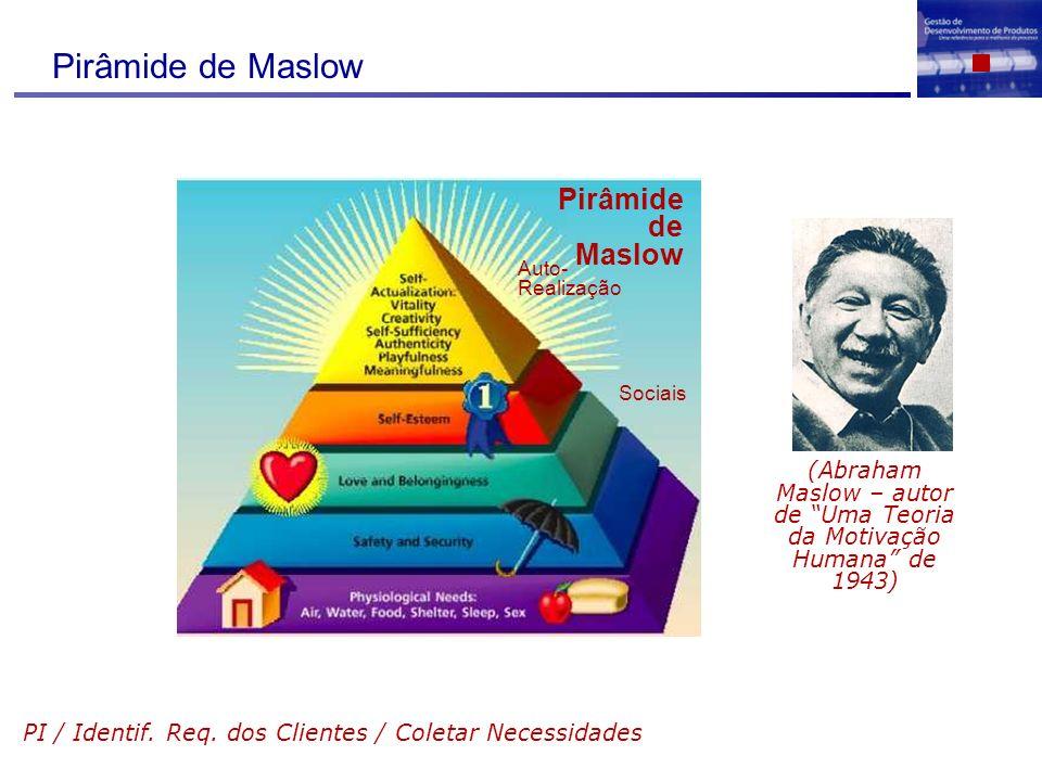 (Abraham Maslow – autor de Uma Teoria da Motivação Humana de 1943)