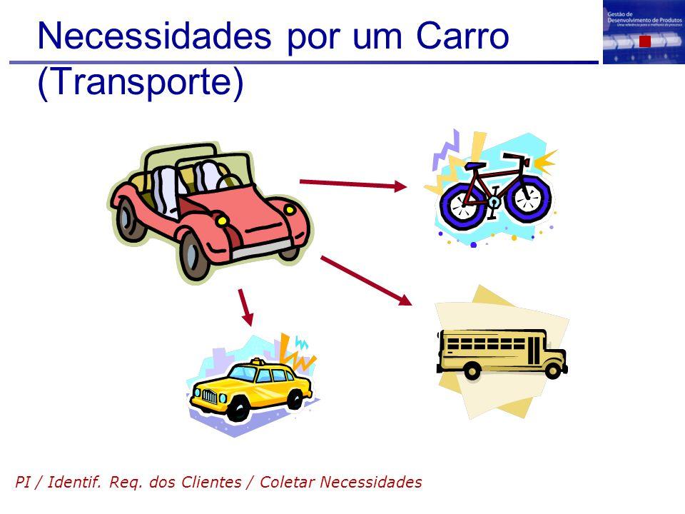 Necessidades por um Carro (Transporte)
