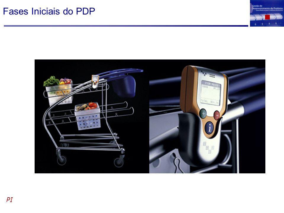 Fases Iniciais do PDP PI