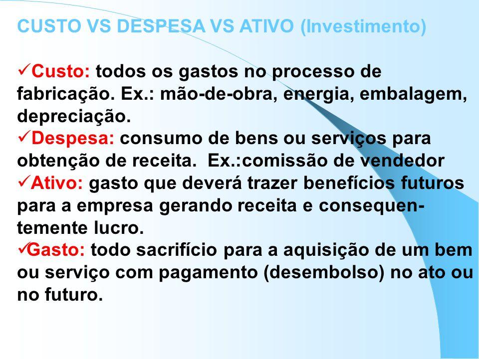 CUSTO VS DESPESA VS ATIVO (Investimento)