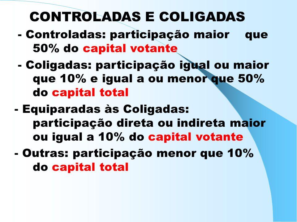CONTROLADAS E COLIGADAS