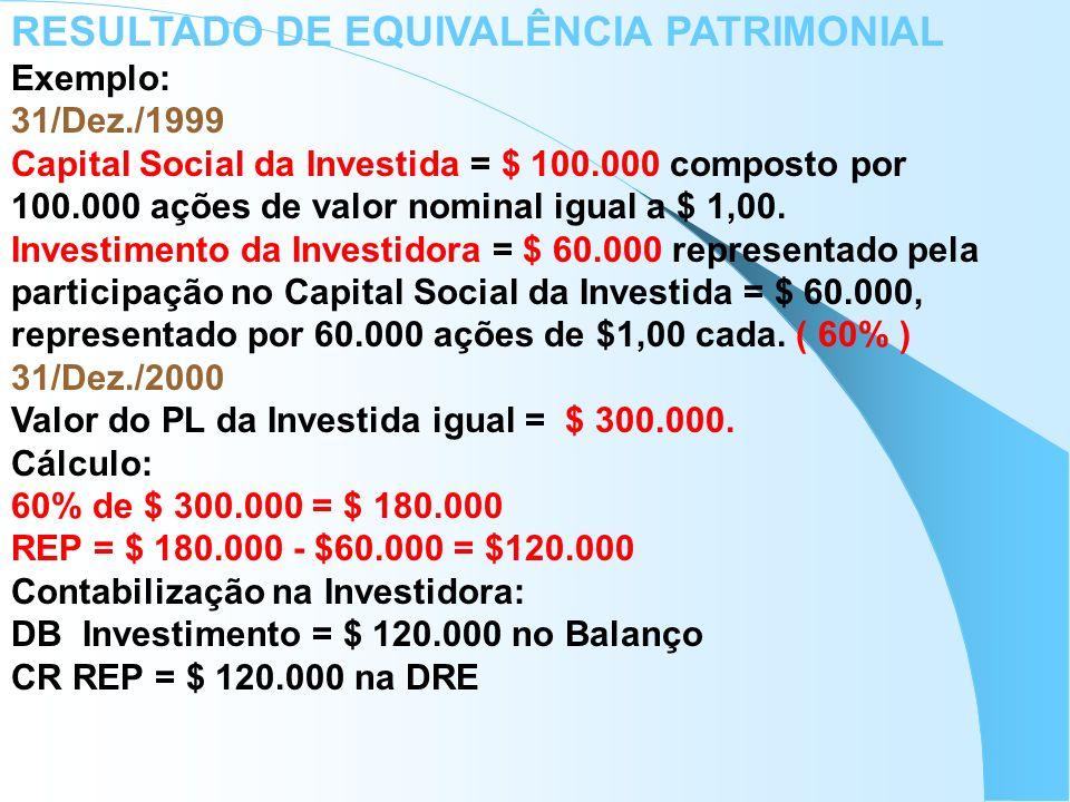 RESULTADO DE EQUIVALÊNCIA PATRIMONIAL