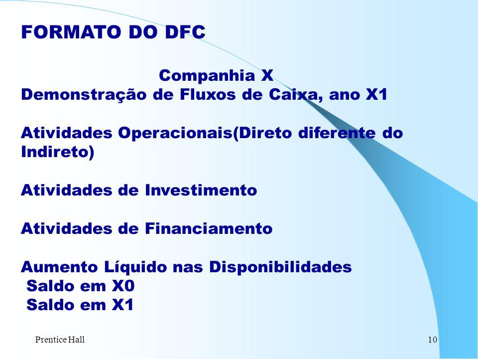 FORMATO DO DFC Companhia X Demonstração de Fluxos de Caixa, ano X1