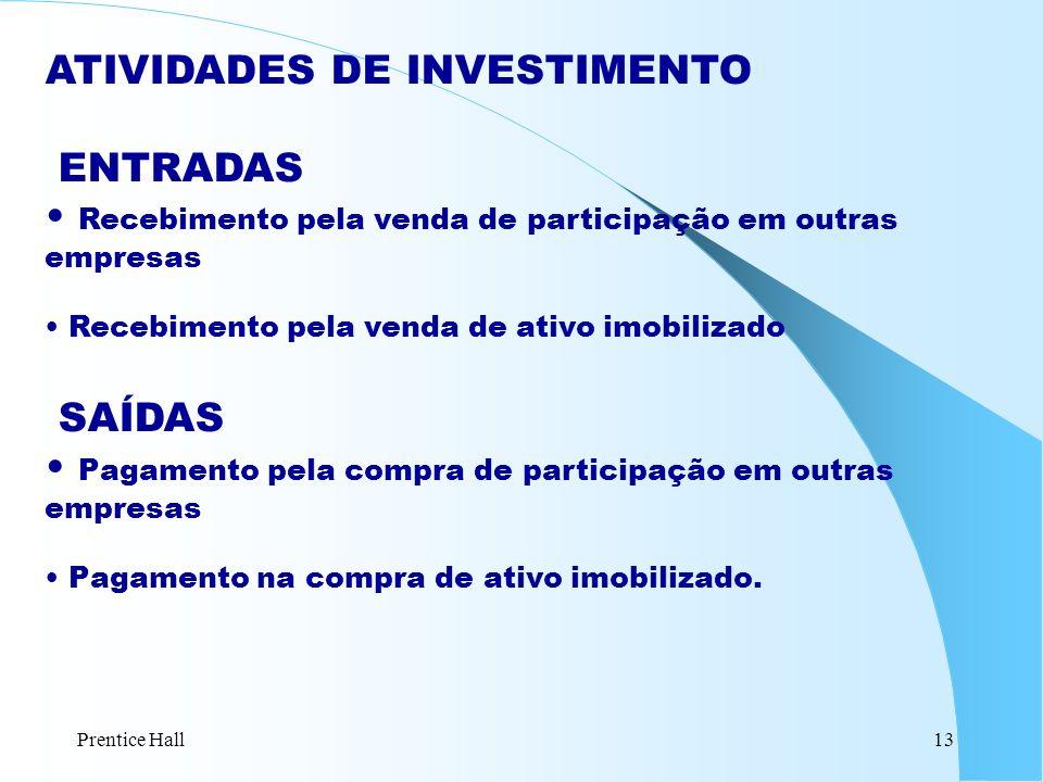 ATIVIDADES DE INVESTIMENTO ENTRADAS