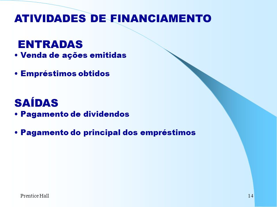 ATIVIDADES DE FINANCIAMENTO ENTRADAS