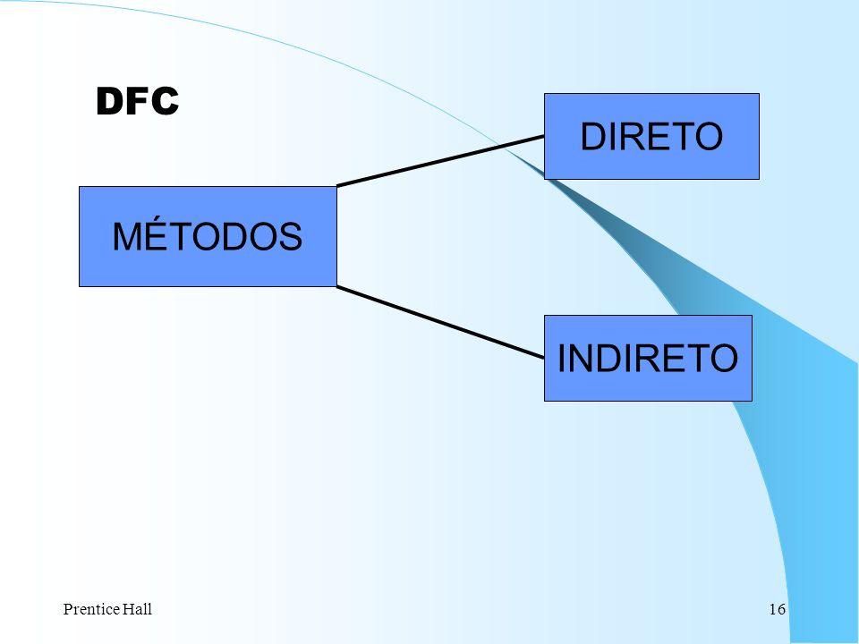 DFC DIRETO MÉTODOS INDIRETO Prentice Hall