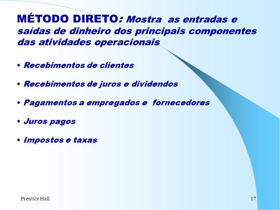 MÉTODO DIRETO: Mostra as entradas e saídas de dinheiro dos principais componentes das atividades operacionais