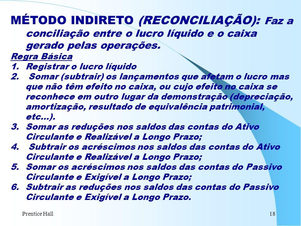 MÉTODO INDIRETO (RECONCILIAÇÃO): Faz a conciliação entre o lucro líquido e o caixa gerado pelas operações.