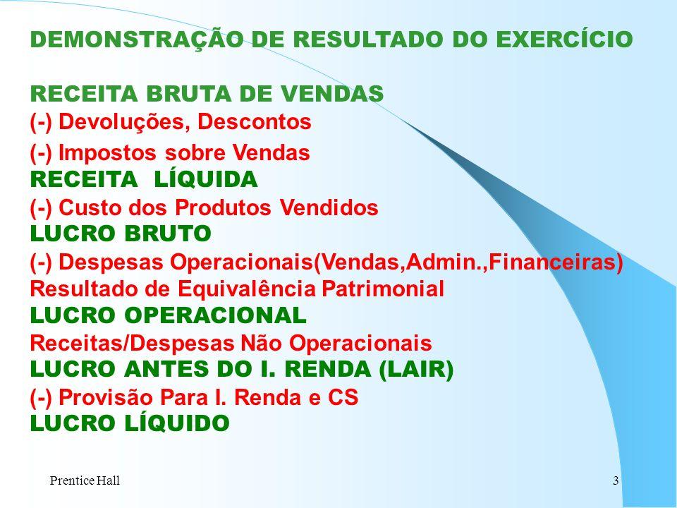 DEMONSTRAÇÃO DE RESULTADO DO EXERCÍCIO RECEITA BRUTA DE VENDAS