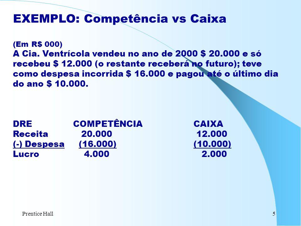 EXEMPLO: Competência vs Caixa