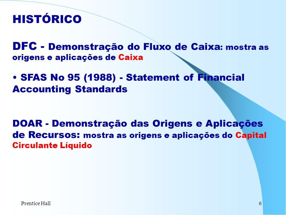 HISTÓRICODFC - Demonstração do Fluxo de Caixa: mostra as origens e aplicações de Caixa.