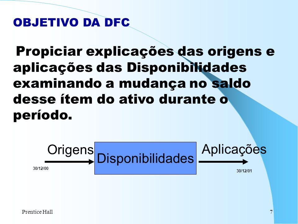 Origens Aplicações Disponibilidades OBJETIVO DA DFC