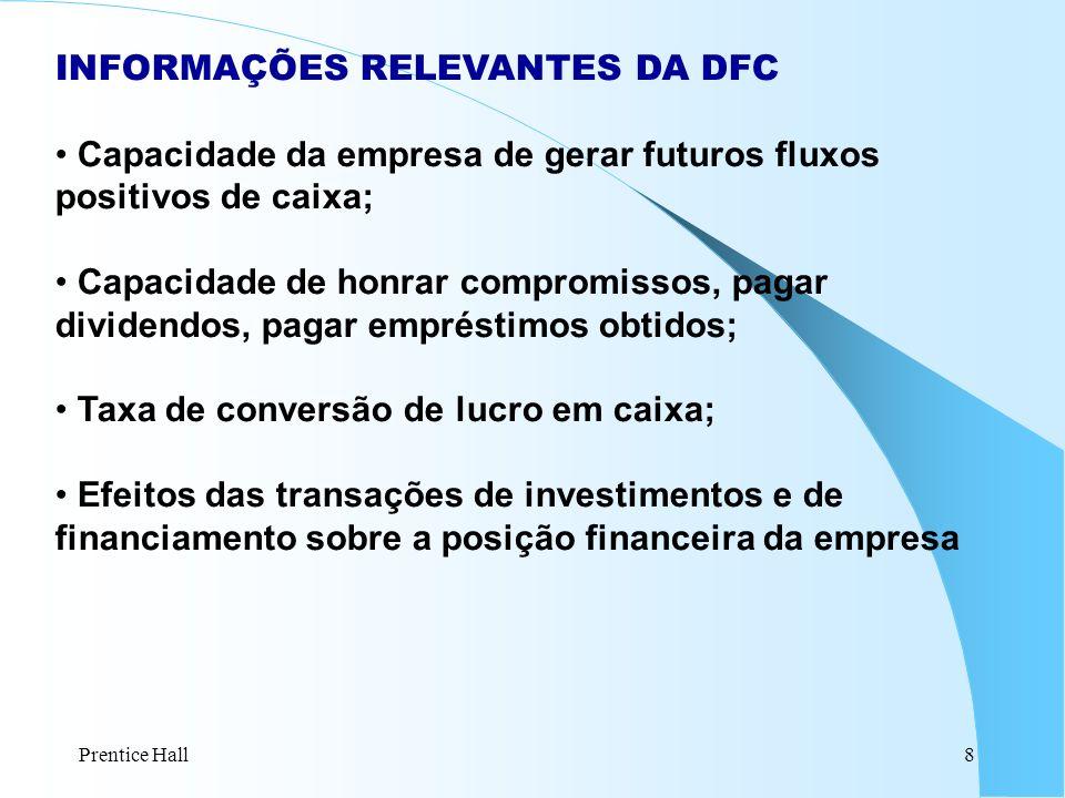 INFORMAÇÕES RELEVANTES DA DFC