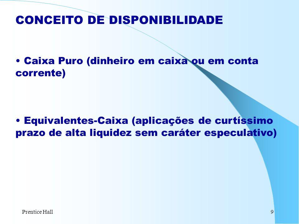 CONCEITO DE DISPONIBILIDADE