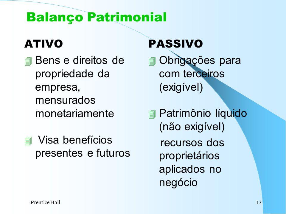 Balanço Patrimonial ATIVO