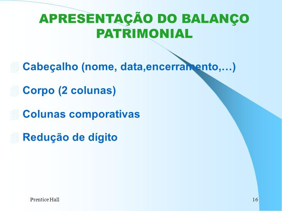 APRESENTAÇÃO DO BALANÇO PATRIMONIAL