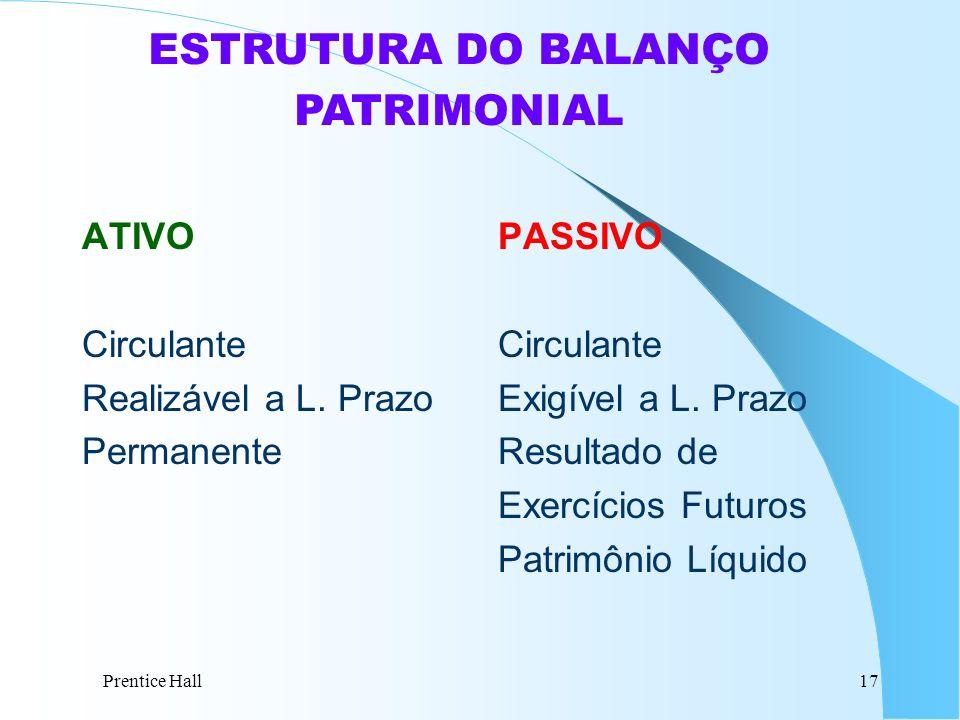 ESTRUTURA DO BALANÇO PATRIMONIAL ATIVO Circulante