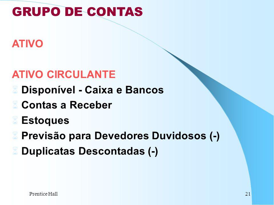 GRUPO DE CONTAS ATIVO ATIVO CIRCULANTE Disponível - Caixa e Bancos