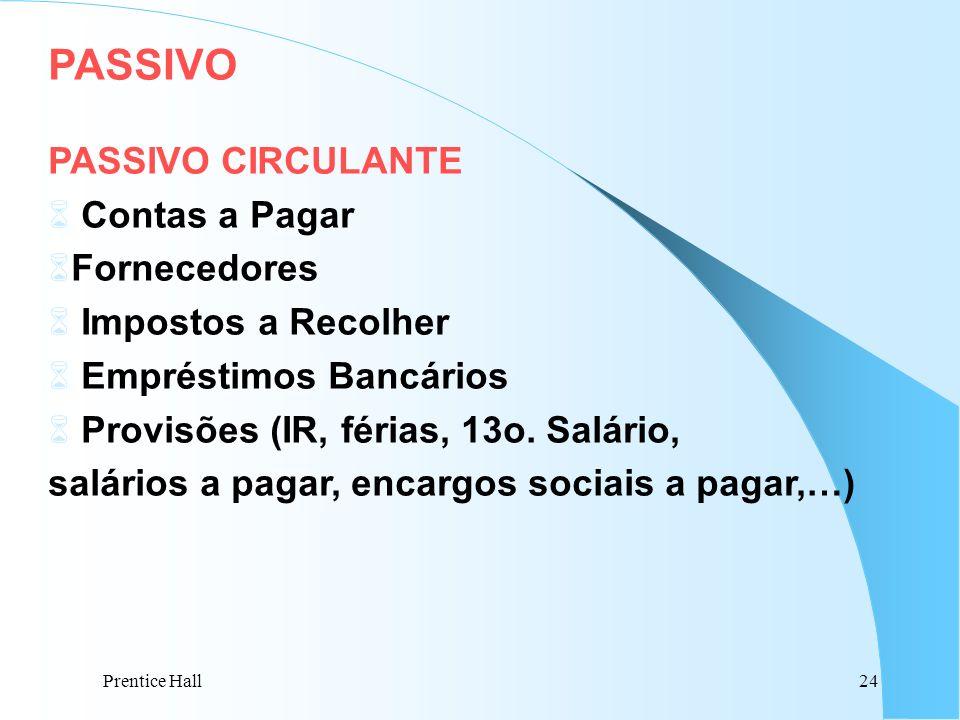 PASSIVO PASSIVO CIRCULANTE Contas a Pagar Fornecedores