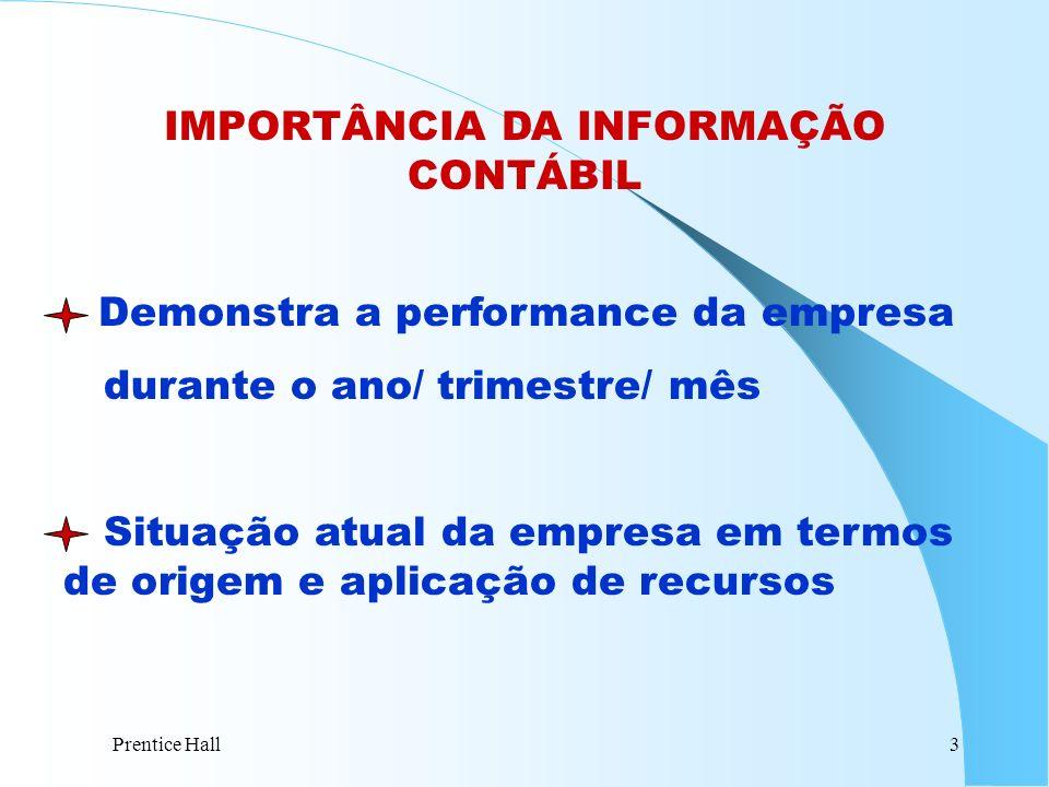 IMPORTÂNCIA DA INFORMAÇÃO CONTÁBIL