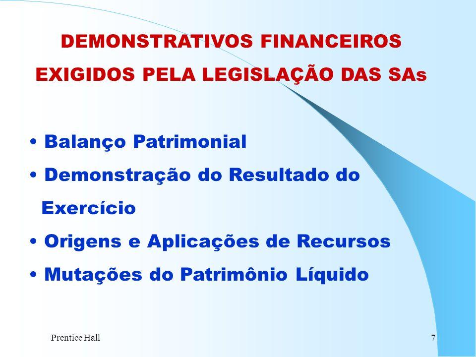 DEMONSTRATIVOS FINANCEIROS EXIGIDOS PELA LEGISLAÇÃO DAS SAs