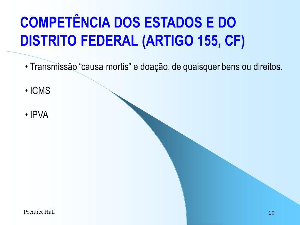 COMPETÊNCIA DOS ESTADOS E DO DISTRITO FEDERAL (ARTIGO 155, CF)