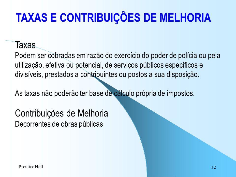 TAXAS E CONTRIBUIÇÕES DE MELHORIA