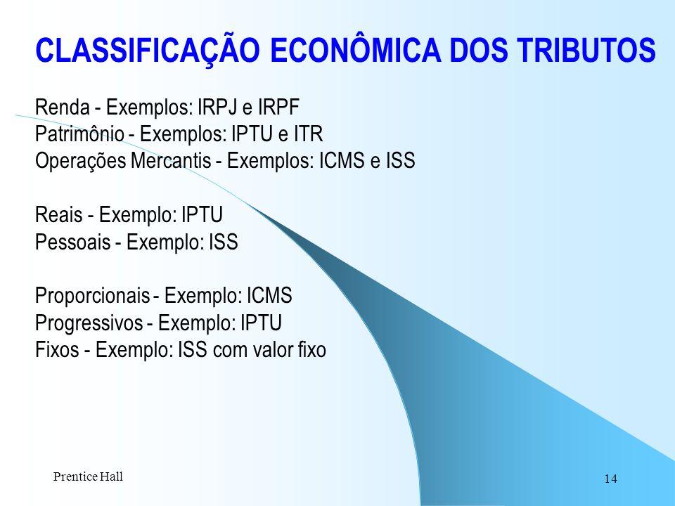 CLASSIFICAÇÃO ECONÔMICA DOS TRIBUTOS