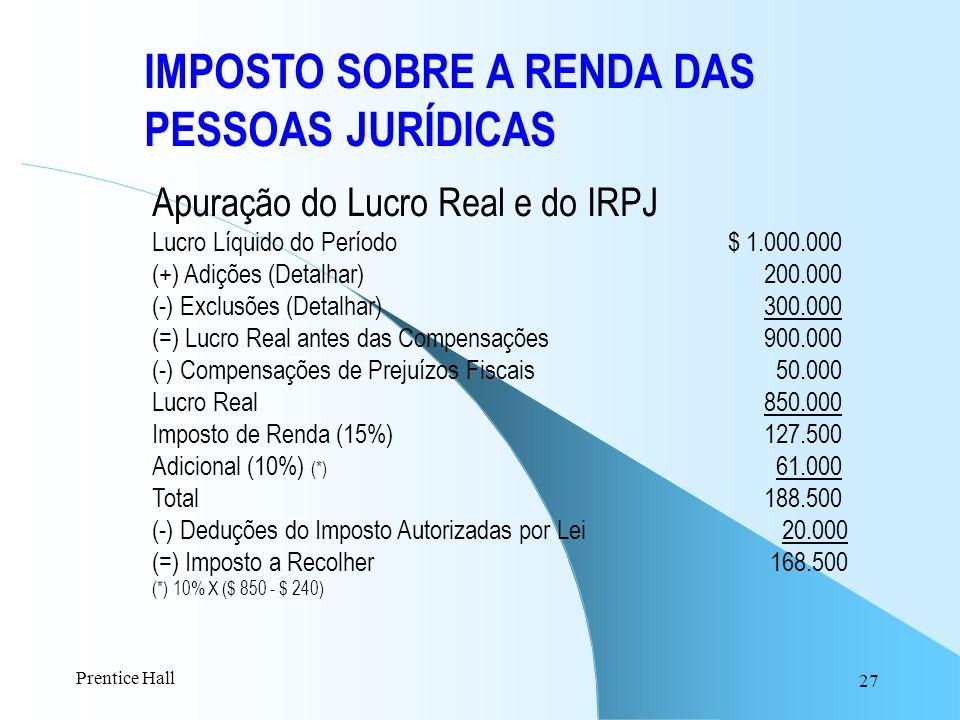 IMPOSTO SOBRE A RENDA DAS PESSOAS JURÍDICAS