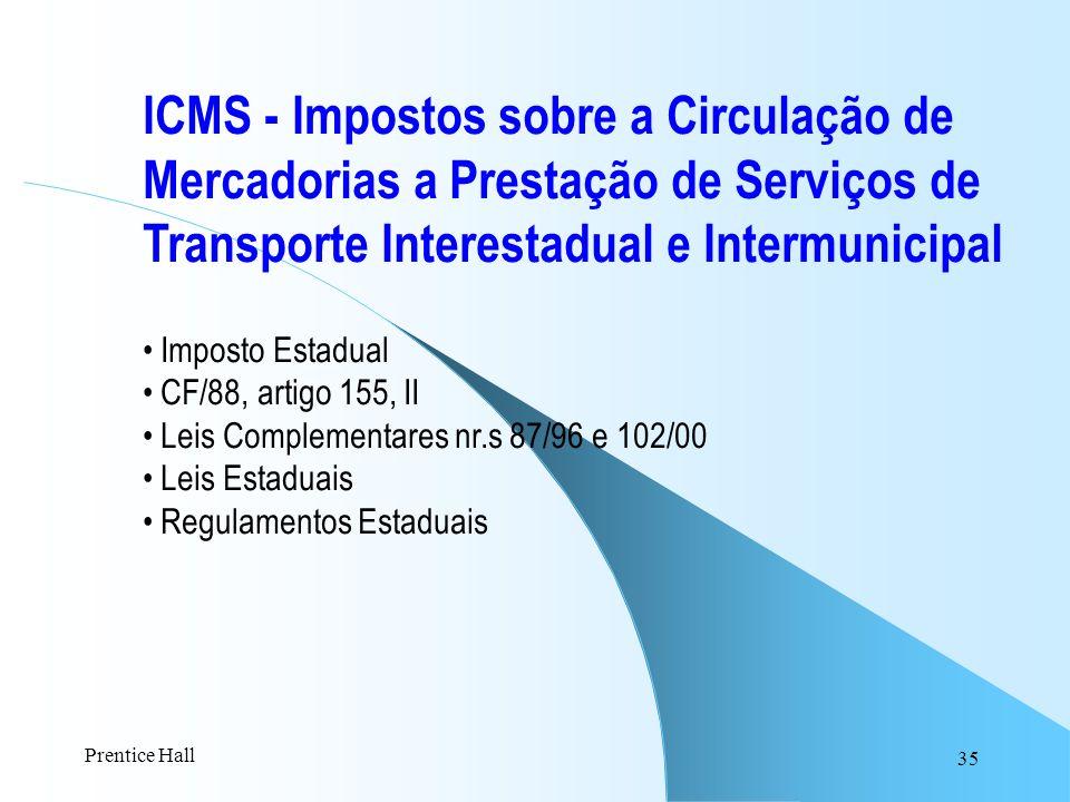 ICMS - Impostos sobre a Circulação de