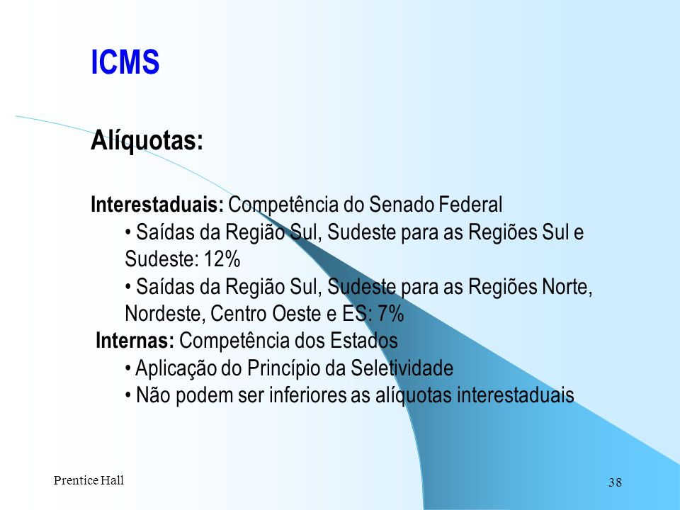 ICMS Alíquotas: Interestaduais: Competência do Senado Federal