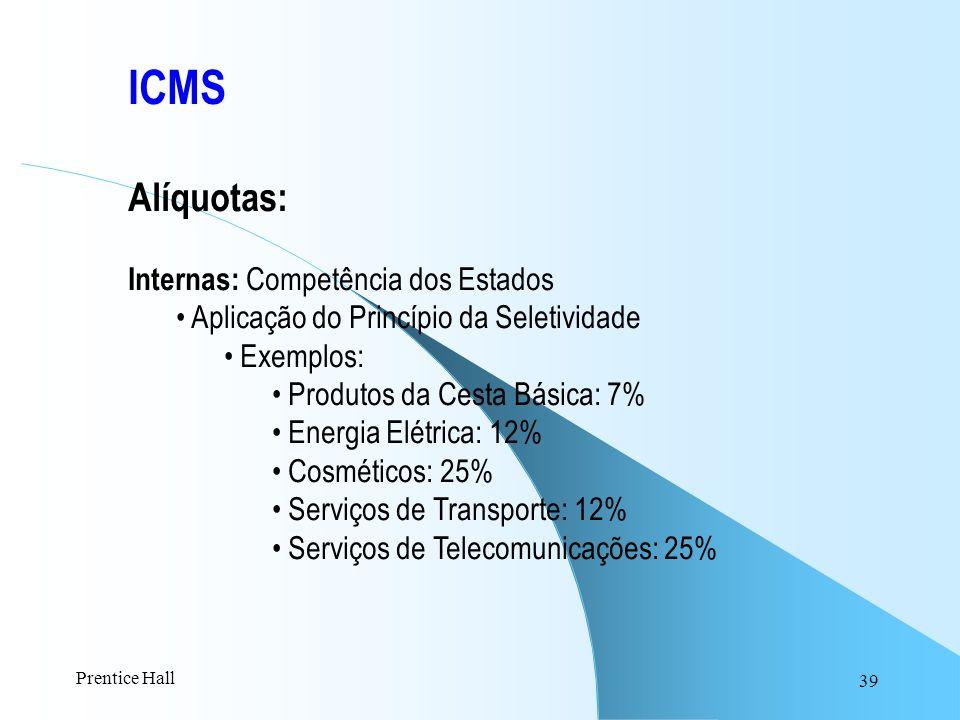 ICMS Alíquotas: Internas: Competência dos Estados