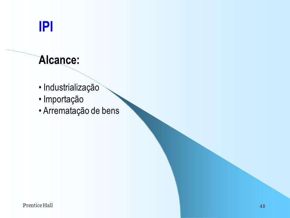 IPI Alcance: Industrialização Importação Arrematação de bens