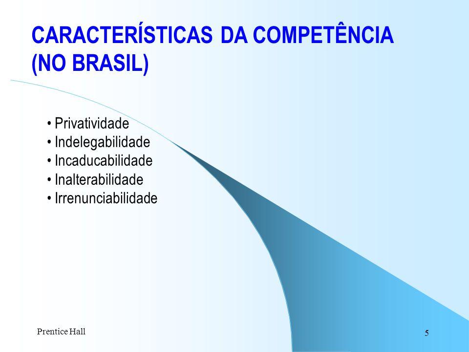 CARACTERÍSTICAS DA COMPETÊNCIA (NO BRASIL)