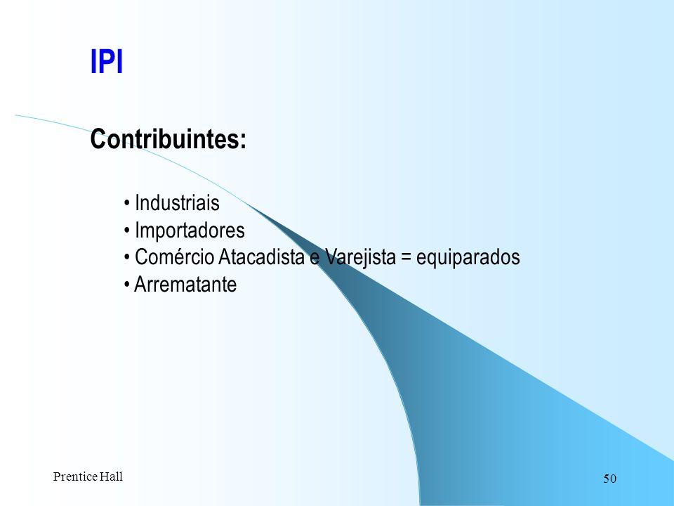 IPI Contribuintes: Industriais Importadores