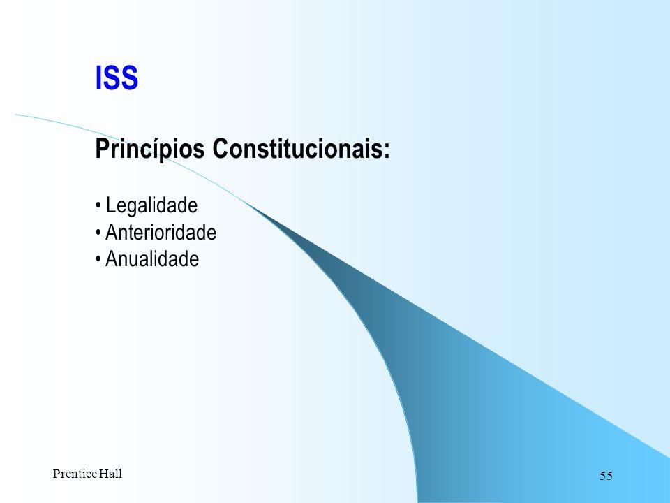 ISS Princípios Constitucionais: Legalidade Anterioridade Anualidade