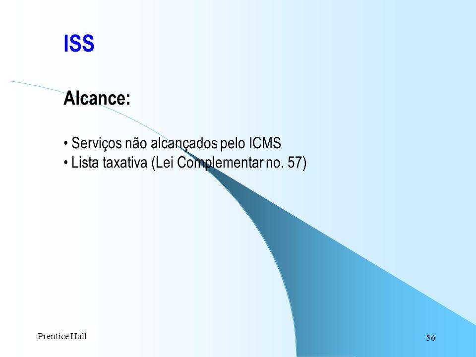 ISS Alcance: Serviços não alcançados pelo ICMS